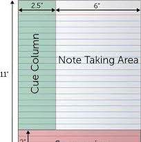 How to support note taking in lessons